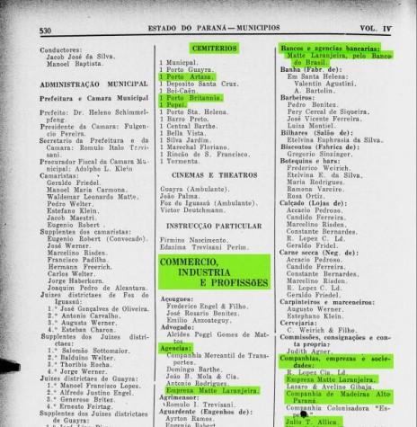 Página 531 do Almanak Laemmert com a continuidade da publicação do Censo 1930 de Foz do Iguaçu. Imagem: Acervo Biblioteca Nacional - FOTO 3 -