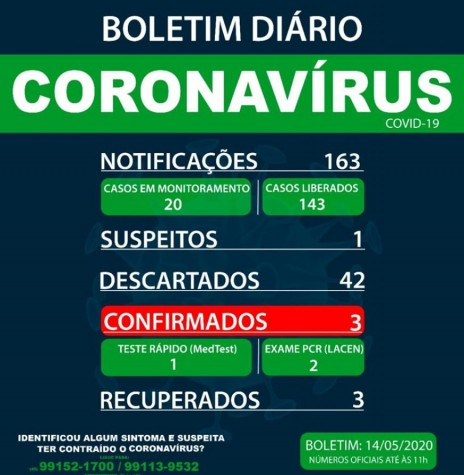 Boletim da Secretaria de Saúde de Marechal Cândido Rondon com a confirmação da terceira pessoa com  COVID 19.  Imagem: Acervo Imprensa PM-MCR - FOTO 15 -