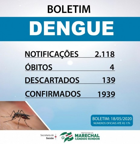 Boletim sobre o número de casos confirmados de dengue no município de Marechal Cândido Rondon. Imagem: Acervo Imprensa PM-MCR - FOTO 11 -