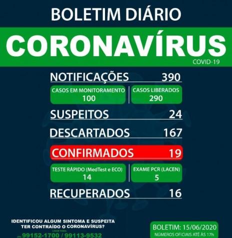 Boletim epidemiológico da Secretaria de Saúde de Marechal Cândido Rondon sobre o COVID 19 no município no dia 15.06.2020. Imagem: Acervo Imprensa PM-MCR - FOTO 12 -