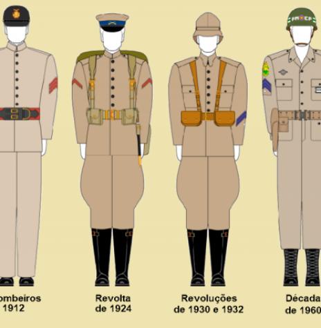 Trajes de serviço da Polícia Militar do Estado do Paraná ao longo de sua história.  Imagem: Acervo Wikipédia - FOTO 2 -