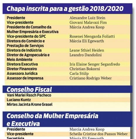Composição do quadro diretivo da diretoria para o biênio 2018/2020 da Associação Comercial e Empresarial de Entre Rios do Oeste (ACIER).  Imagem: Acervo O Presente - FOTO 4 -