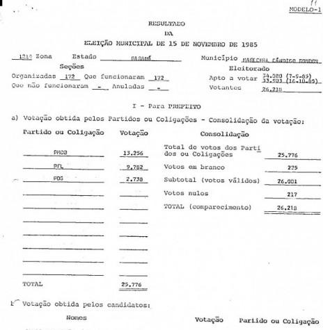 Boletim do TRE-PR com o resultado da eleição municipal de 15 de novembro de 1985.  Imagem: Acervo TRE-PR - FOTO 5 -