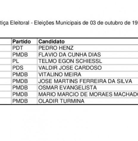 Boletim do TRE-PR (3ª parte) com resultado das eleições municipais de Marechal Cândido Rondon de 1992. Imagem: Acervo TRE-PR - FOTO 9 -