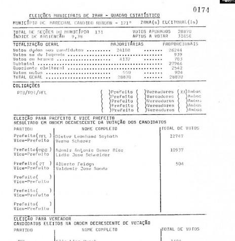 Boletim do TRE-PR (1ª parte) com resultado das eleições municipais de Marechal Cândido Rondon de 1988. Imagem: Acervo TRE-PR - FOTO 7 -