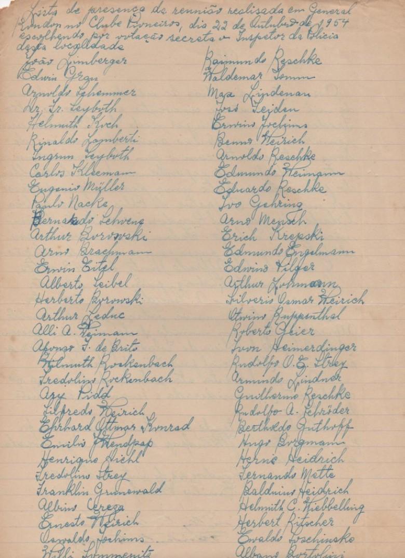 Assinaturas dos moradores rondonenses presentes na escolha da pessoa para inspetor de polícia.