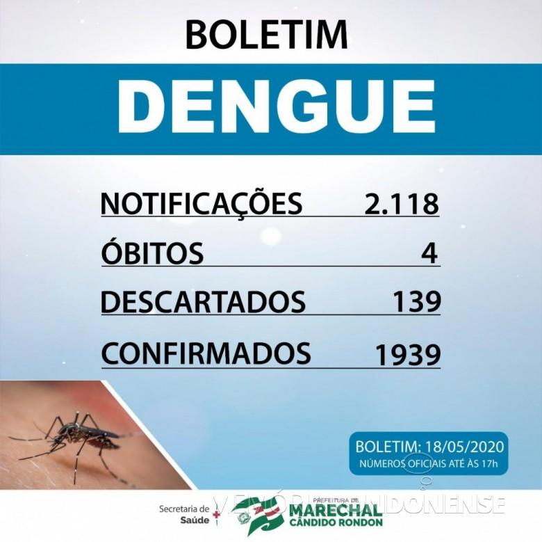 Boletim sobre o número de casos confirmados de dengue no município de Marechal Cândido Rondon. Imagem: Acervo Imprensa PM-MCR - FOTO 10 -