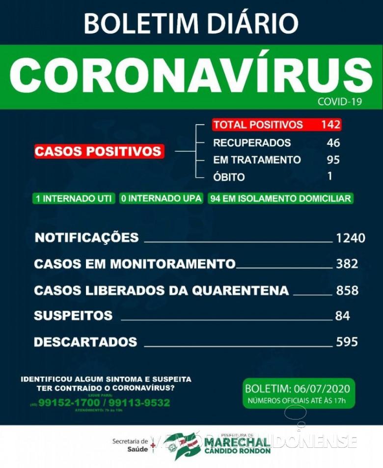 Boletim epidemiológico da Secretaria de Saúde de Marechal Cândido Rondon confirmando a primeira morte de um rondonense por COVID-19. Imagem: Acervo Imprensa  PM - MCR - FOTO  19 -