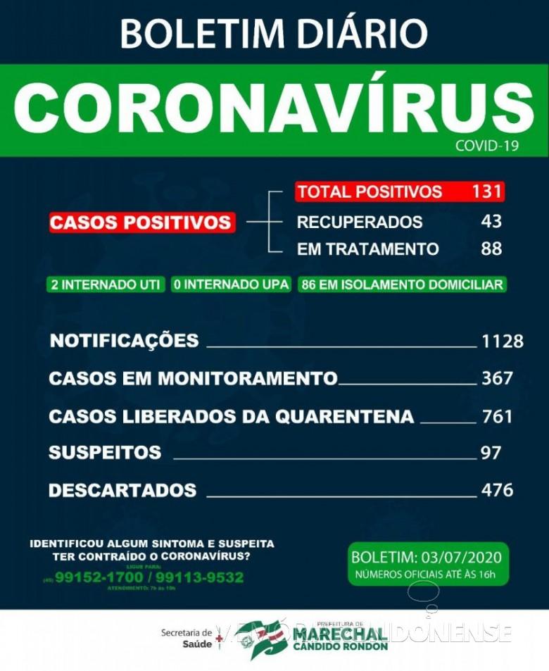 Boletim da Secretaria de Saúde de Marechal Cândido Rondon informando o aumento de casos positivos de coranovírus em Marechal Cândido Rondon. Imagem: Acervo Imprensa PM -MCR - FOTO 8 -