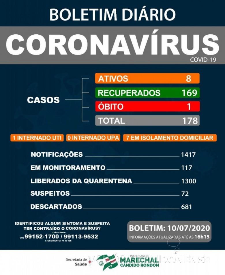 Boletim epidemiológico da Secretaria Municipal de Saúde de Marechal Cândido Rondon com novo detalhamento sobre  a pandemia de coronavírus no município.  Imagem: Acervo Imprensa PM-MCR - FOTO 7 -