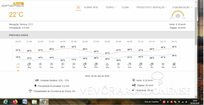 Boletim do Serviço Metereológico do Paraná (SIMEPAR) com as previsões climáticas do dia 20.09.2020 para a cidade de Marechal Cândido Rondon. Imagem: Acervo Simepar - FOTO 10 -
