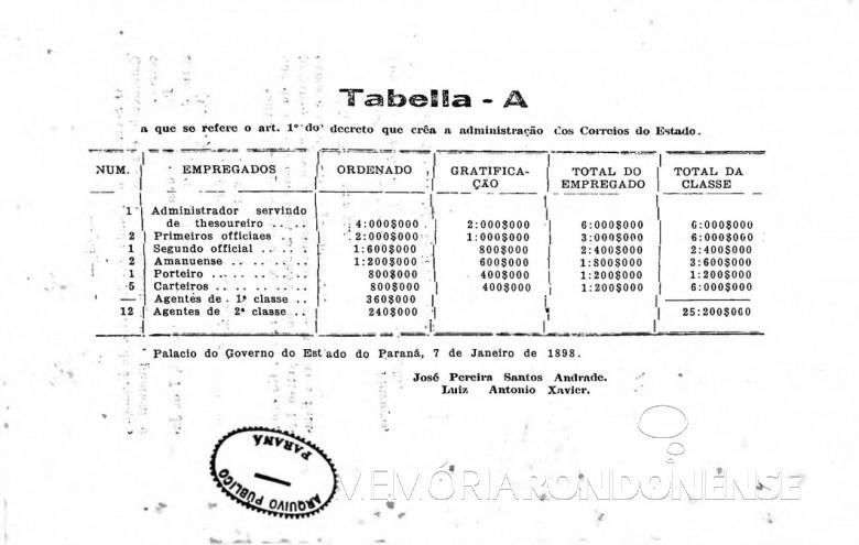 Página 4 da publicação da Lei nº 276/1898. Imagem: Acervo Arquivo Público do Paraná - FOTO 5 -