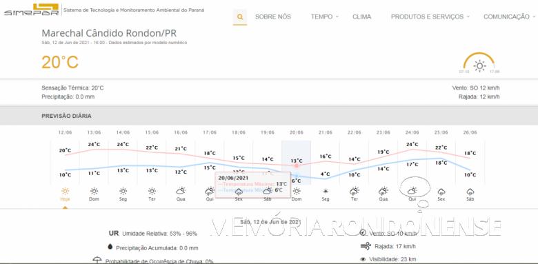 Card da previsão do Serviço de Meteorologia do Paraná para Marechal Cândido Rondon, de 12 de junho de 2021 e dias subsequentes. Imagem: Acervo Simepar - FOTO 7 -