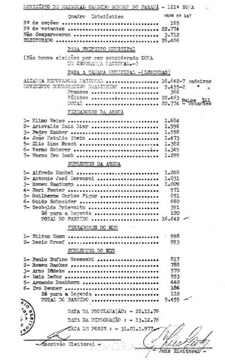 Boletim oficial da Tribunal Regional Eleitoral do Paraná, referente as eleições municipais de 1976, de Marechal Cândido Rondon.  - FOTO 1 -