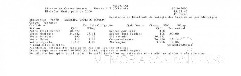 Boletim do TRE-PR (5ª parte) com resultado das eleições municipais de Marechal Cândido Rondon de 2000. Imagem: Acervo TRE-PR - FOTO 15 -