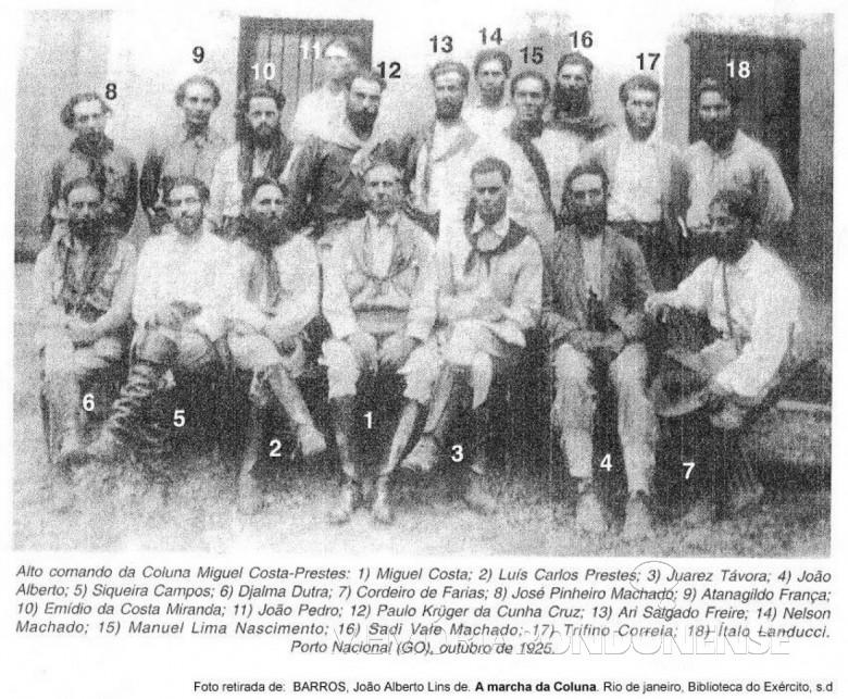 Líderes do movimento revolucionário, mais popularmente conhecido como Coluna Prestes, identificados. Imagem: Acervo Museu Nacional - FOTO 2 -