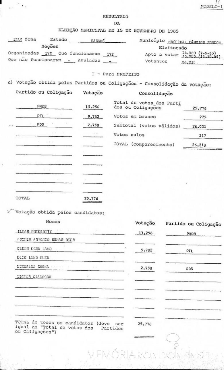 Boletim do TRE-PR com o resultado da eleição municipal de 15 de novembro de 1985.  Imagem: Acervo TRE-PR - FOTO 2 -