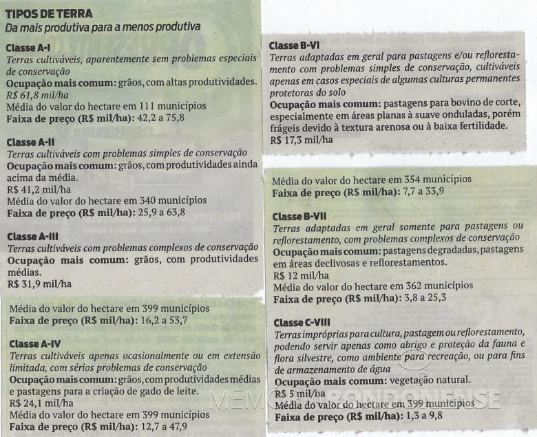 Quadro de classificação dos tipos de terras consoante a sua capacidade produtiva.  Imagem: Quadro elaborado com reprodução de publicação no jornal O Presente - FOTO 9 -