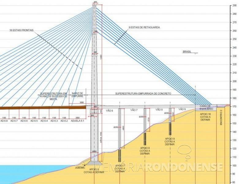 Projeto  especificações técnicas da torre de sustentação do tabalhado e dos estais.